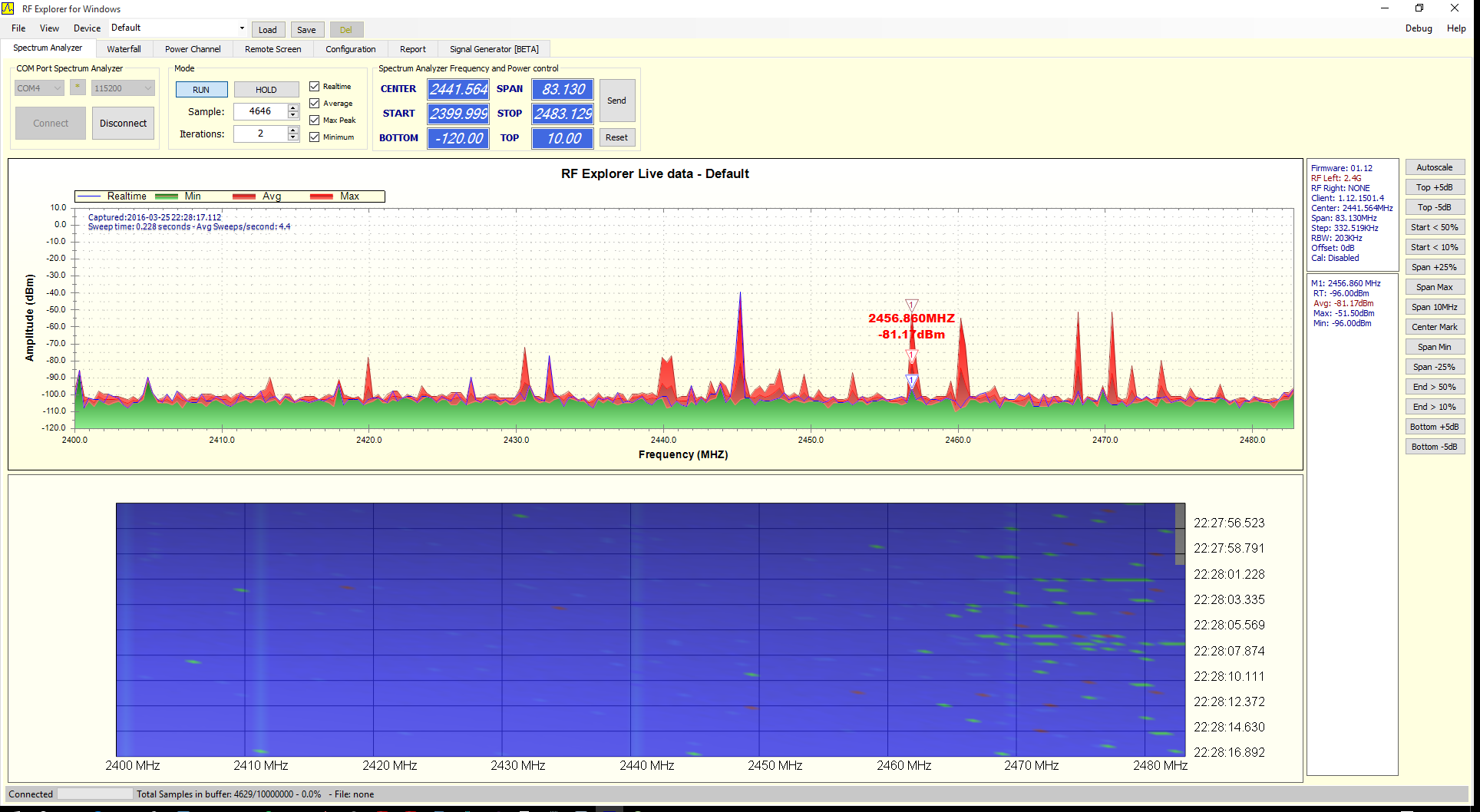 Doing some RF spectrum analyser stuff